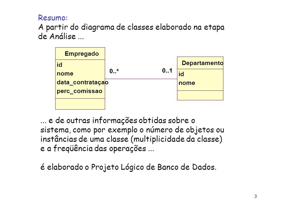 A partir do diagrama de classes elaborado na etapa de Análise ...