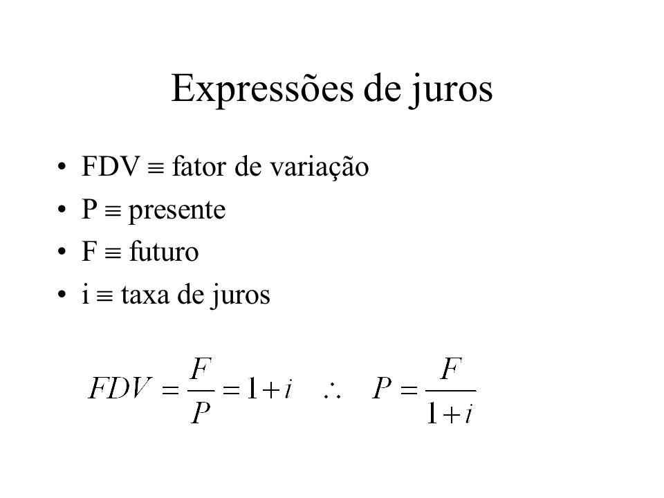 Expressões de juros FDV  fator de variação P  presente F  futuro