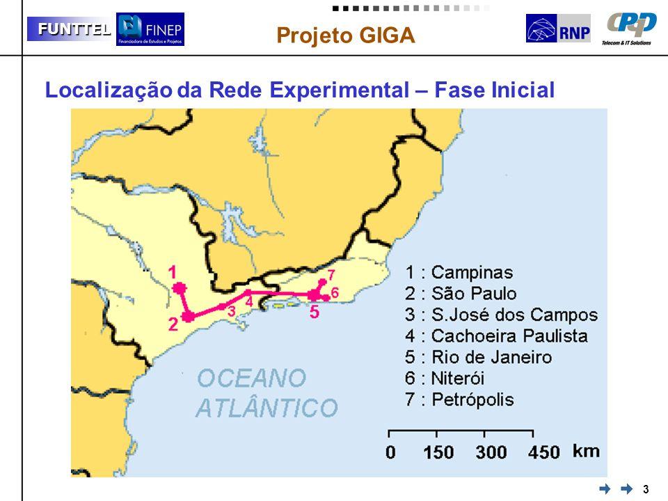Localização da Rede Experimental – Fase Inicial