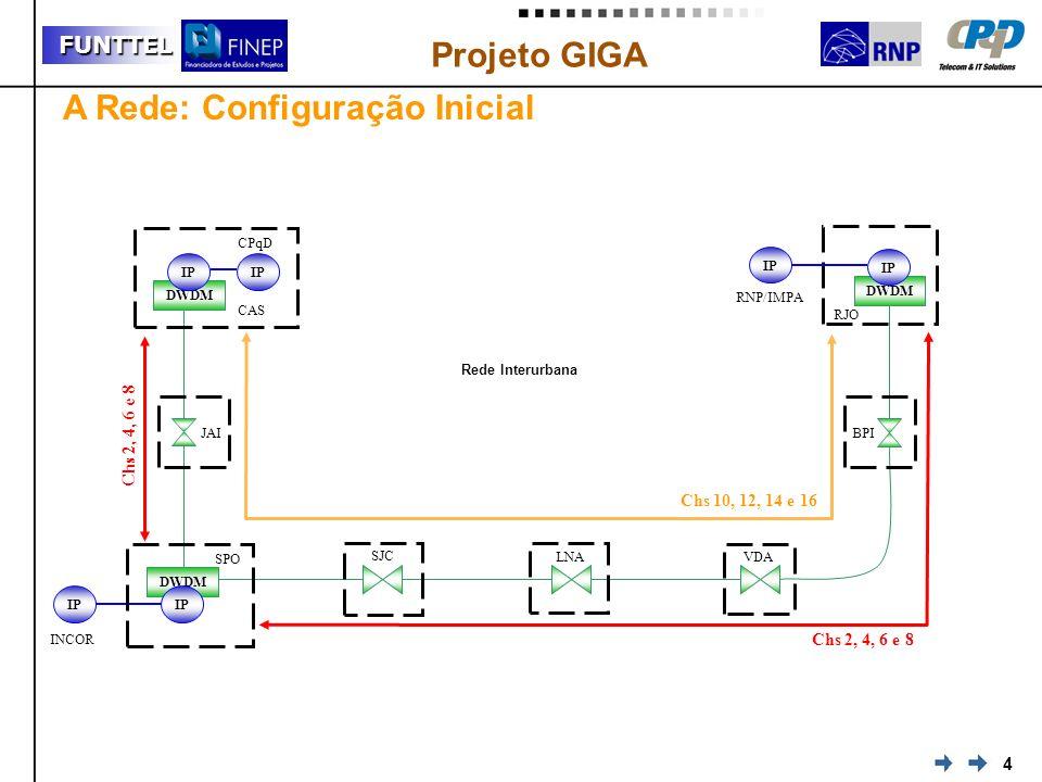 A Rede: Configuração Inicial