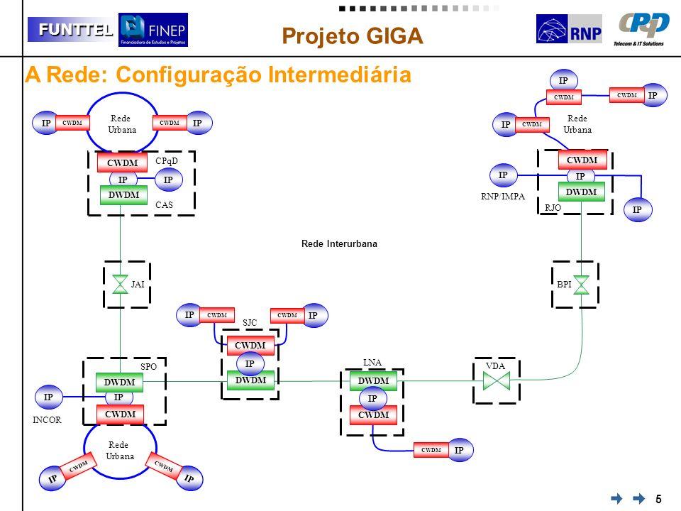 A Rede: Configuração Intermediária
