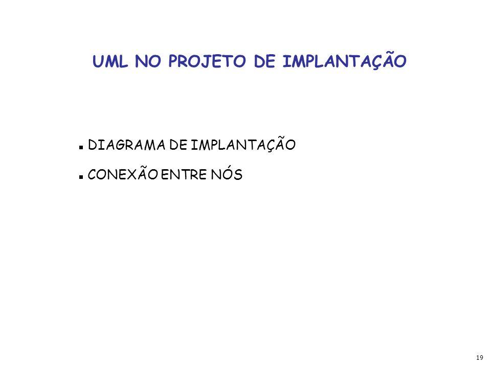 UML NO PROJETO DE IMPLANTAÇÃO