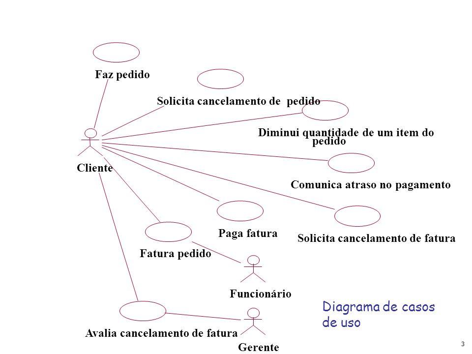 Diagrama de casos de uso Faz pedido Solicita cancelamento de pedido