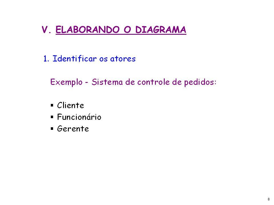 V. ELABORANDO O DIAGRAMA