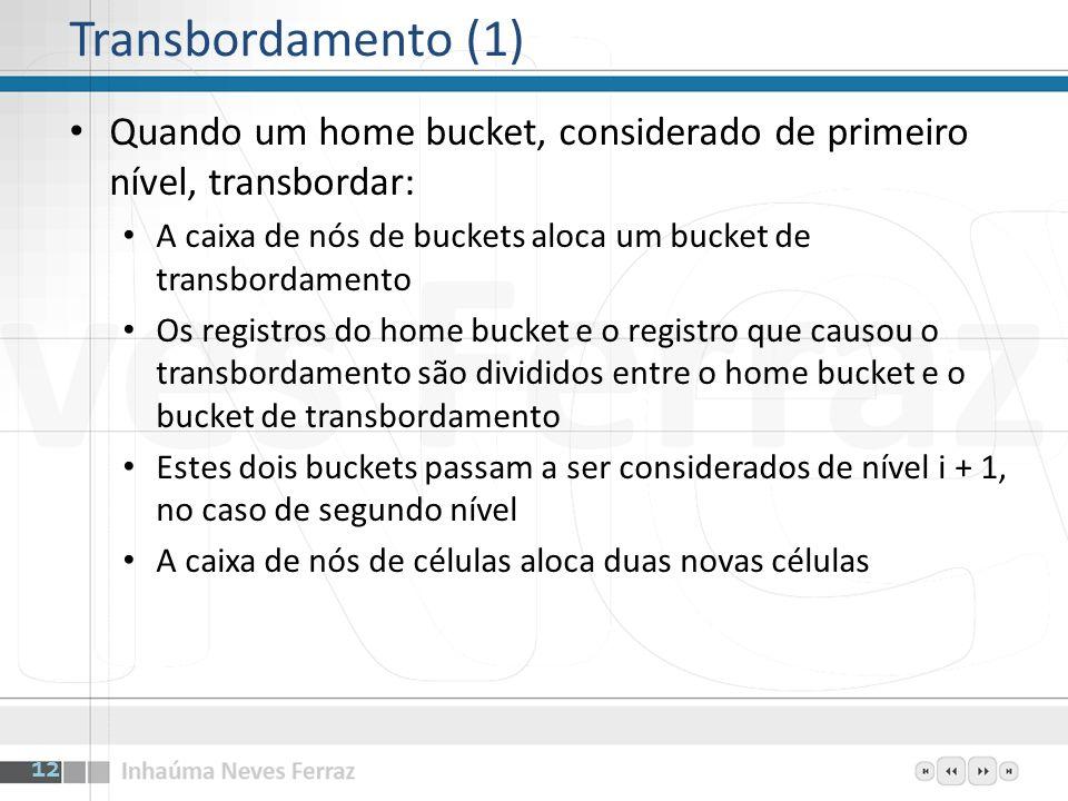 Transbordamento (1) Quando um home bucket, considerado de primeiro nível, transbordar: A caixa de nós de buckets aloca um bucket de transbordamento.