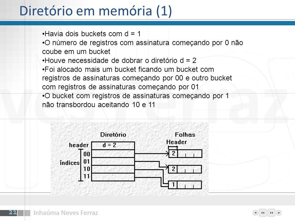 Diretório em memória (1)