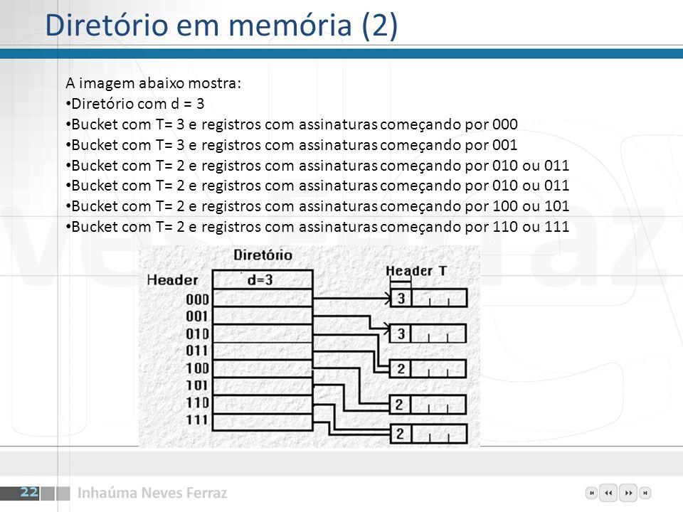 Diretório em memória (2)