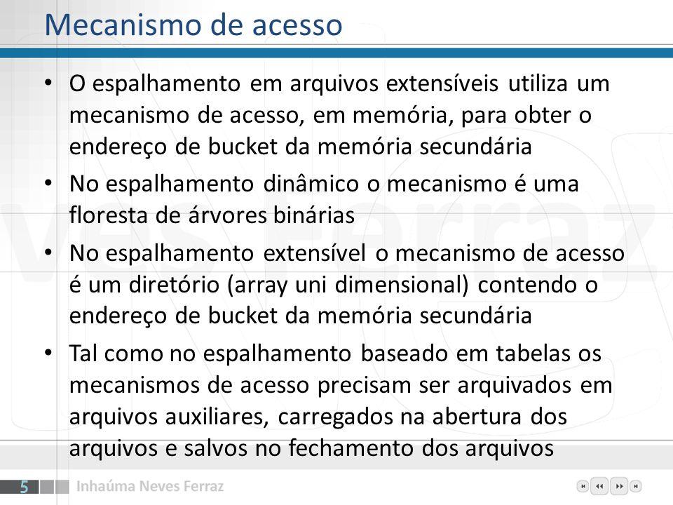 Mecanismo de acesso