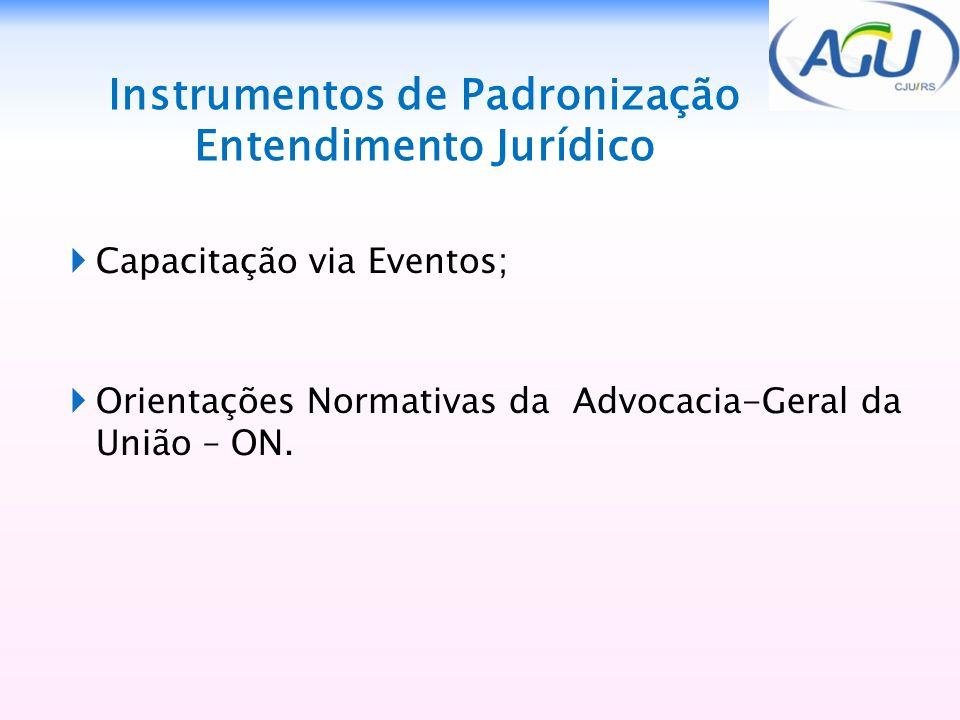 Instrumentos de Padronização Entendimento Jurídico