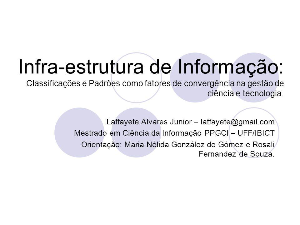 Infra-estrutura de Informação: Classificações e Padrões como fatores de convergência na gestão de ciência e tecnologia.