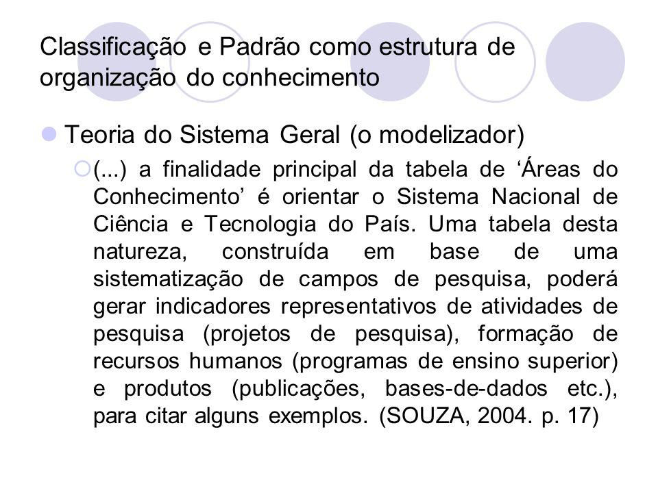 Classificação e Padrão como estrutura de organização do conhecimento