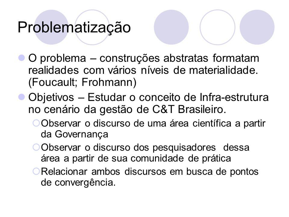 Problematização O problema – construções abstratas formatam realidades com vários níveis de materialidade. (Foucault; Frohmann)