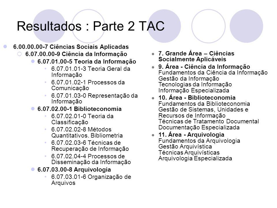Resultados : Parte 2 TAC 6.00.00.00-7 Ciências Sociais Aplicadas