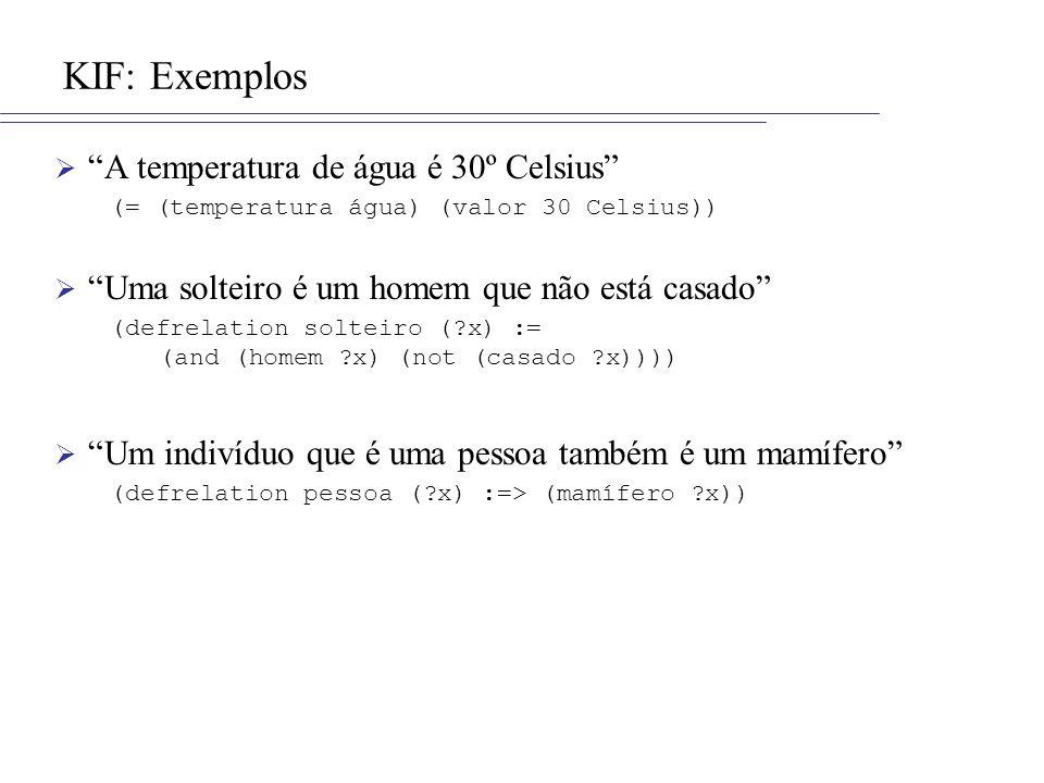 KIF: Exemplos A temperatura de água é 30º Celsius