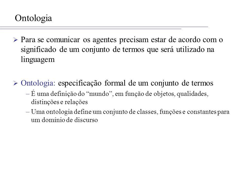 Ontologia Para se comunicar os agentes precisam estar de acordo com o significado de um conjunto de termos que será utilizado na linguagem.