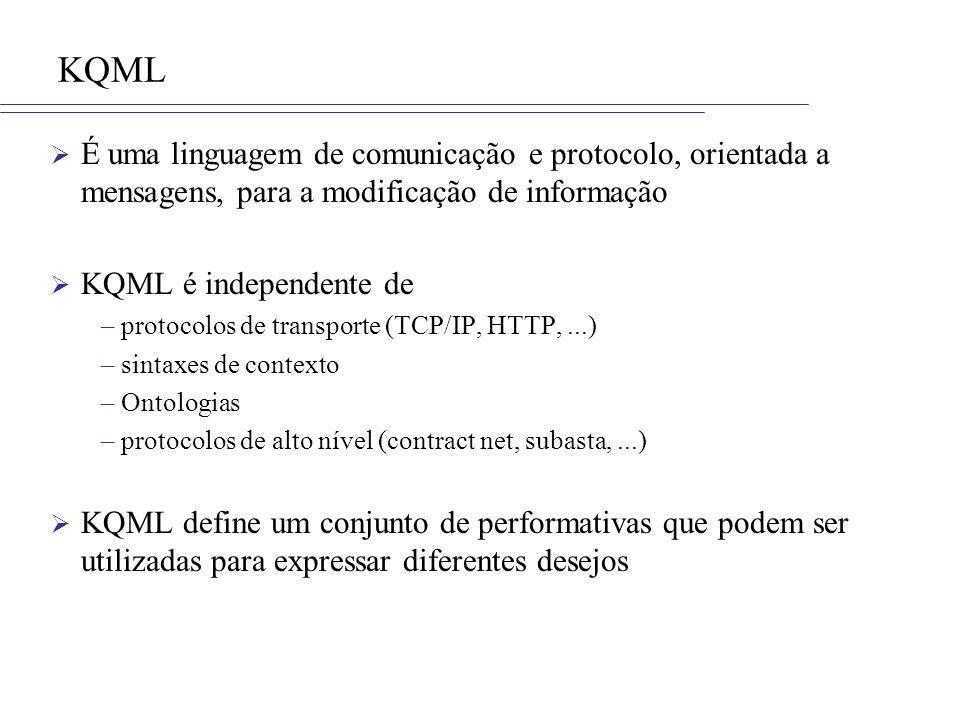 KQML É uma linguagem de comunicação e protocolo, orientada a mensagens, para a modificação de informação.