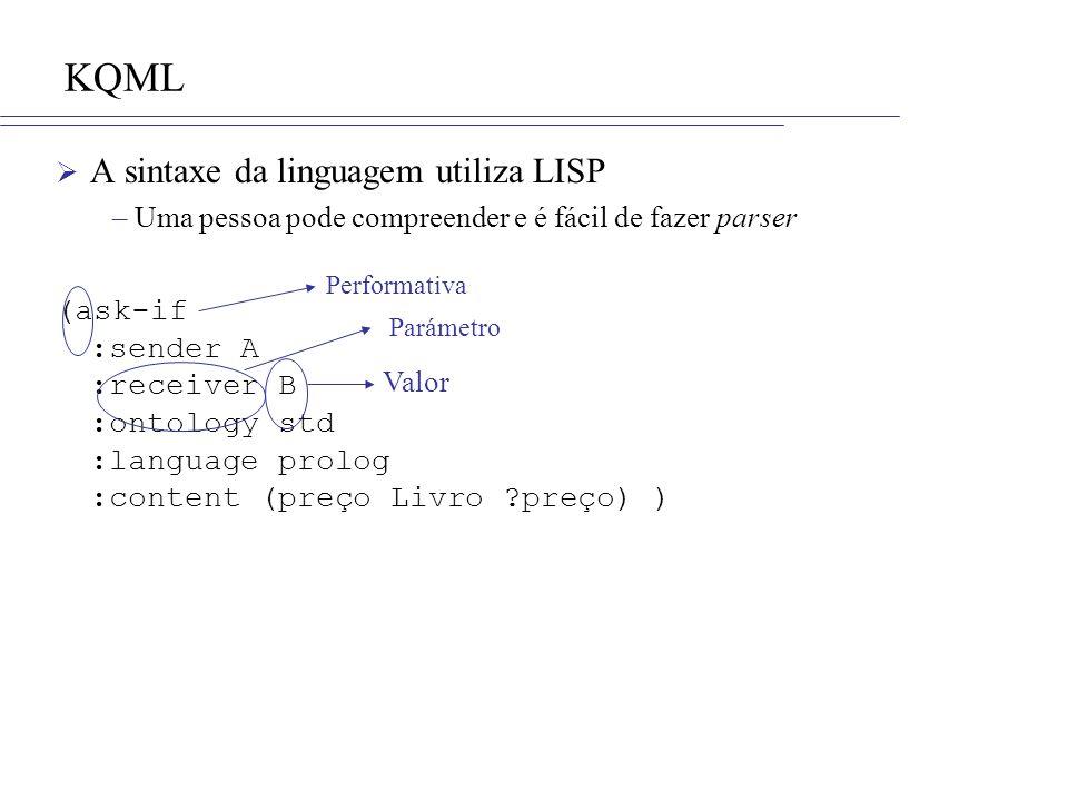KQML A sintaxe da linguagem utiliza LISP