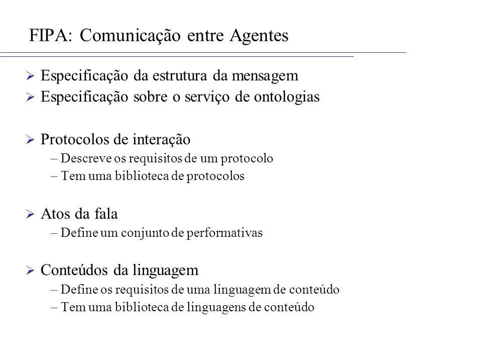 FIPA: Comunicação entre Agentes