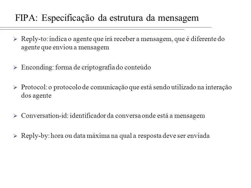 FIPA: Especificação da estrutura da mensagem
