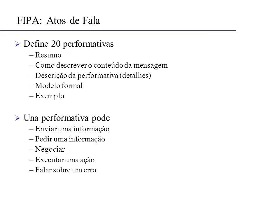 FIPA: Atos de Fala Define 20 performativas Una performativa pode