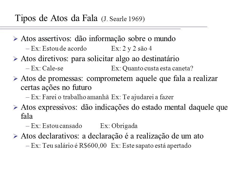 Tipos de Atos da Fala (J. Searle 1969)