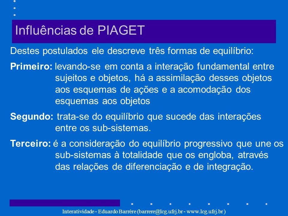 Influências de PIAGET Destes postulados ele descreve três formas de equilíbrio: