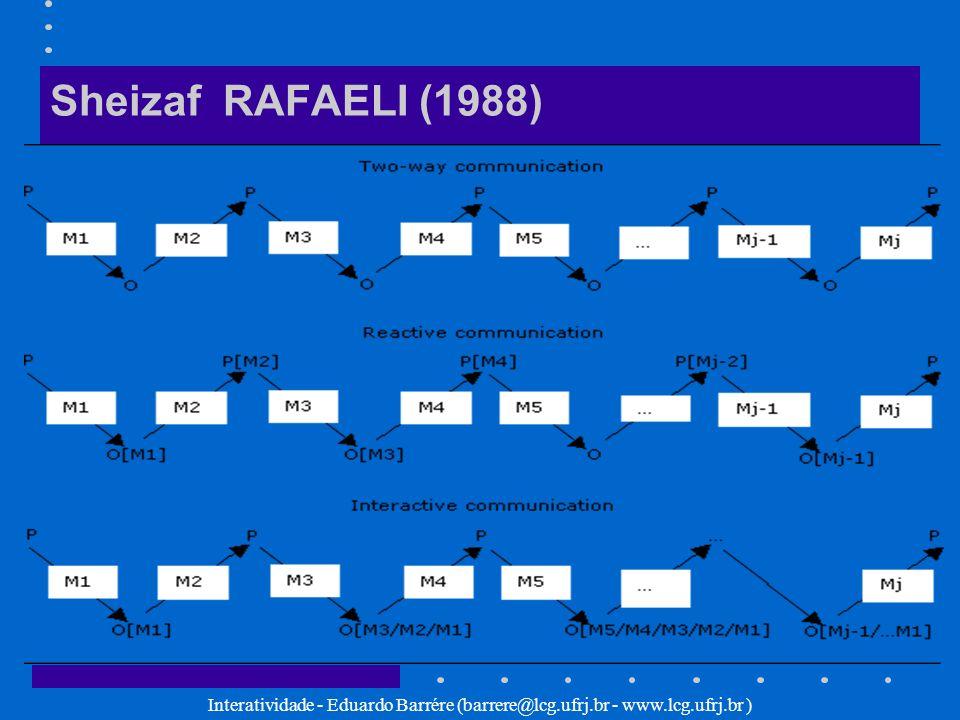 Sheizaf RAFAELI (1988) Interatividade - Eduardo Barrére (barrere@lcg.ufrj.br - www.lcg.ufrj.br )