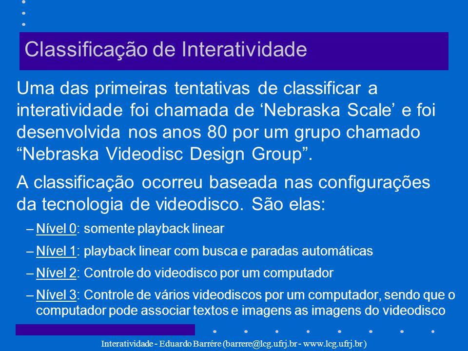 Classificação de Interatividade