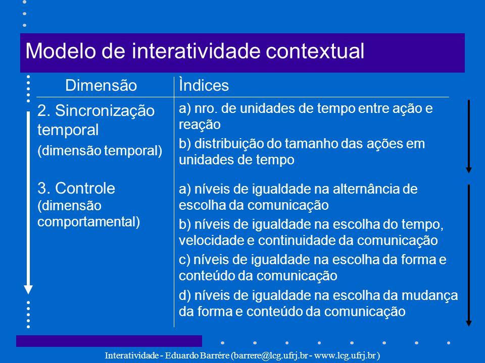 Modelo de interatividade contextual