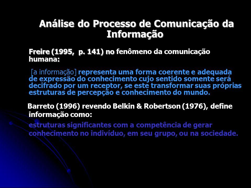 Análise do Processo de Comunicação da Informação