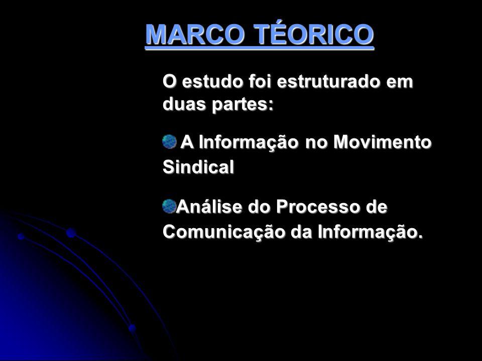 MARCO TÉORICO O estudo foi estruturado em duas partes: