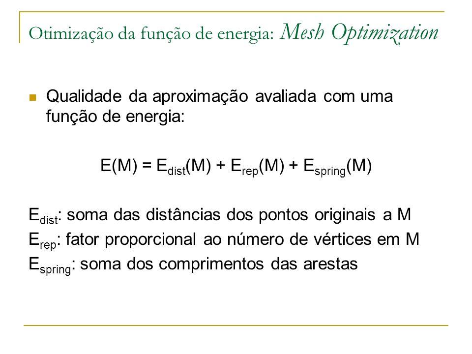 Otimização da função de energia: Mesh Optimization