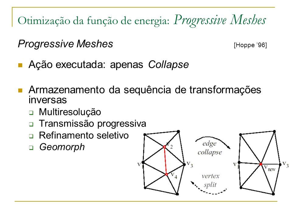 Otimização da função de energia: Progressive Meshes