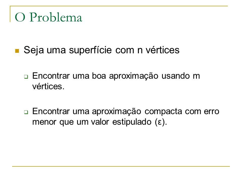 O Problema Seja uma superfície com n vértices