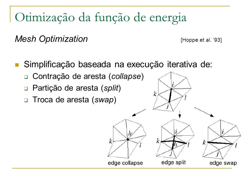 Otimização da função de energia