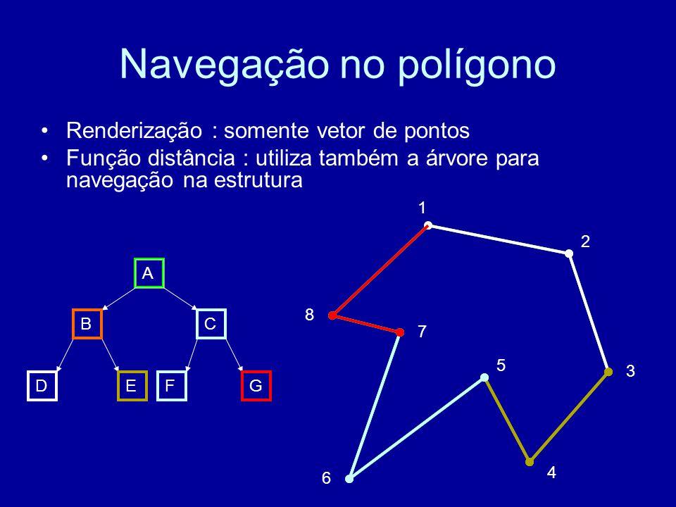 Navegação no polígono Renderização : somente vetor de pontos