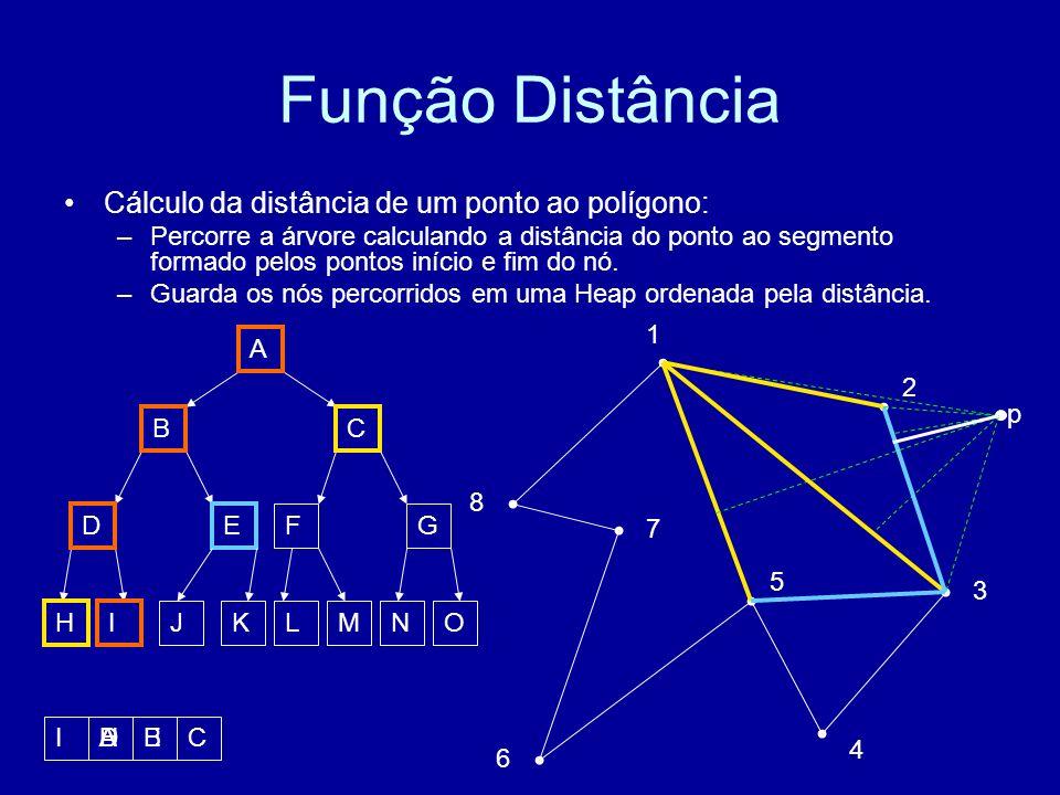 Função Distância Cálculo da distância de um ponto ao polígono: