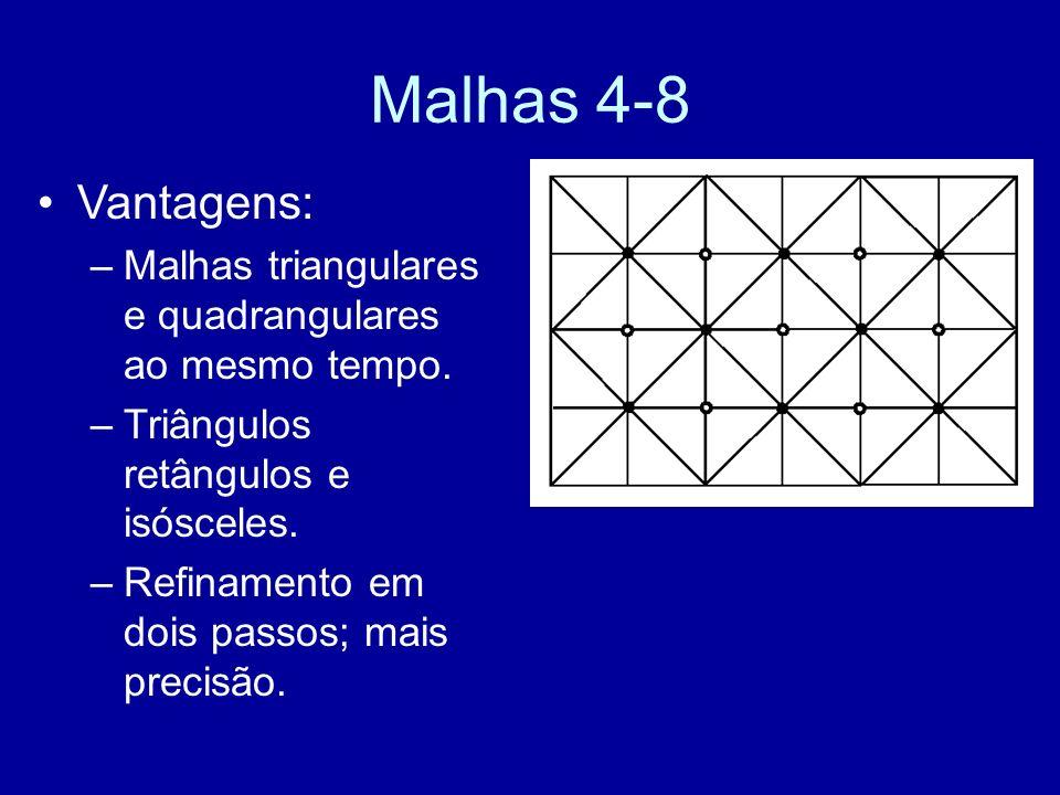 Malhas 4-8 Vantagens: Malhas triangulares e quadrangulares ao mesmo tempo. Triângulos retângulos e isósceles.