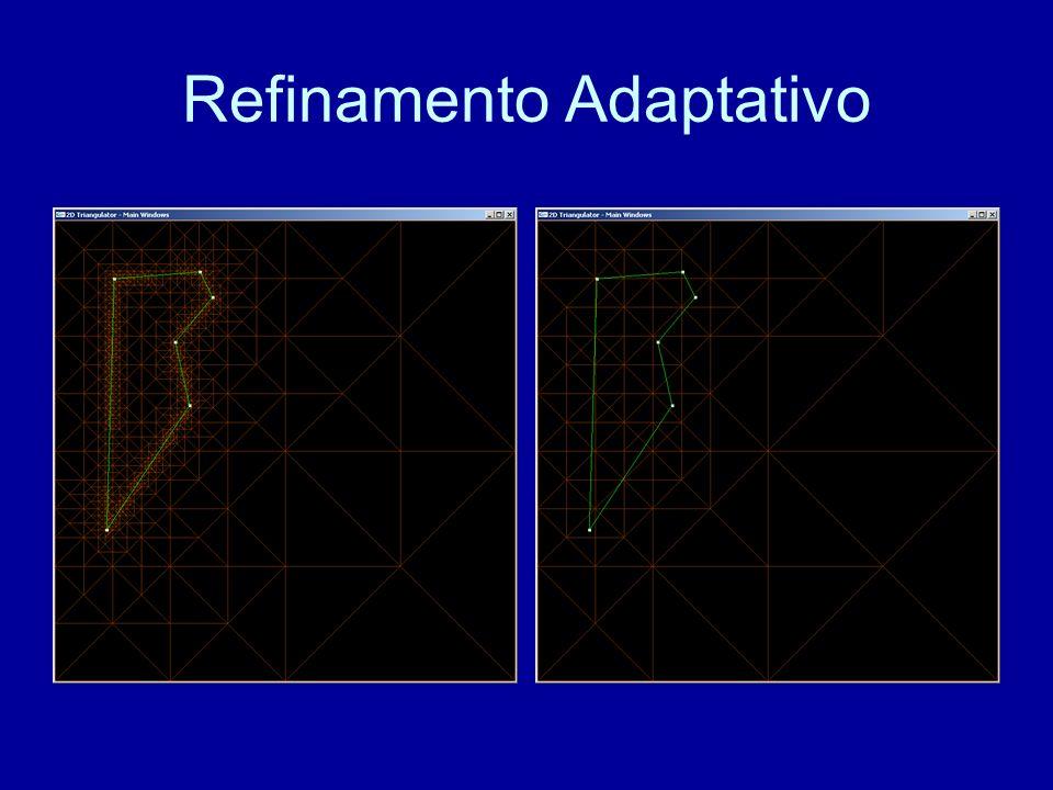 Refinamento Adaptativo