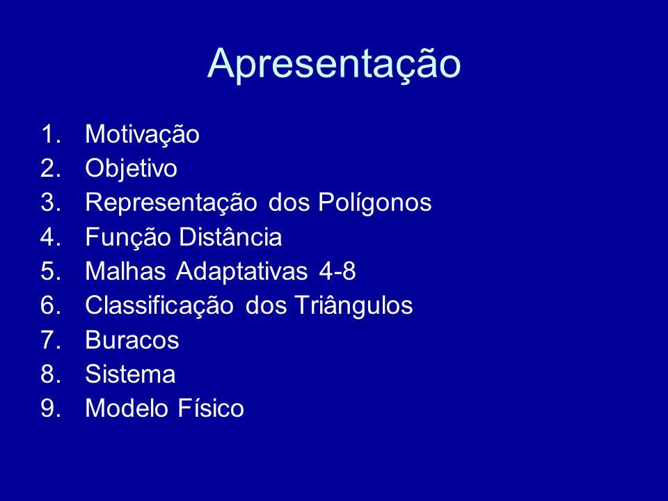 Apresentação Motivação Objetivo Representação dos Polígonos