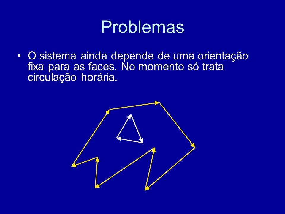 Problemas O sistema ainda depende de uma orientação fixa para as faces.