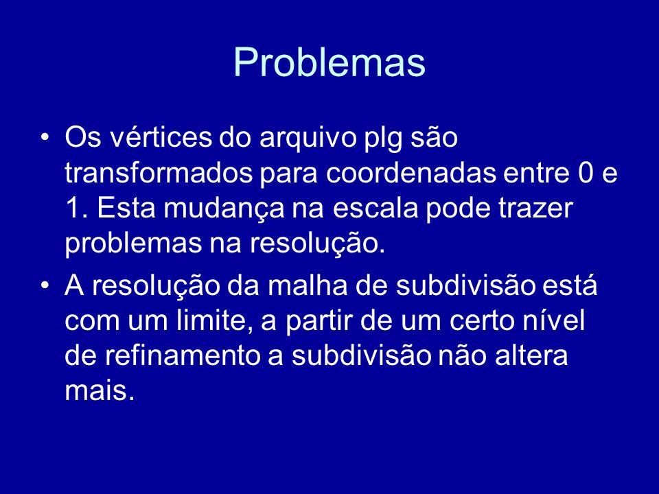 Problemas Os vértices do arquivo plg são transformados para coordenadas entre 0 e 1. Esta mudança na escala pode trazer problemas na resolução.