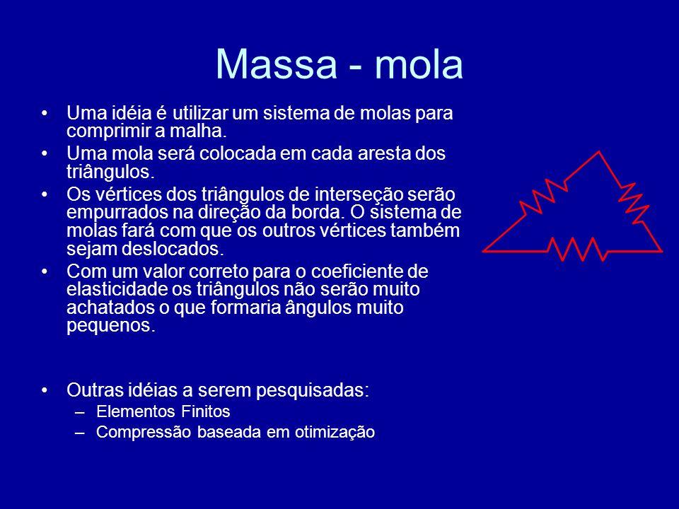 Massa - mola Uma idéia é utilizar um sistema de molas para comprimir a malha. Uma mola será colocada em cada aresta dos triângulos.