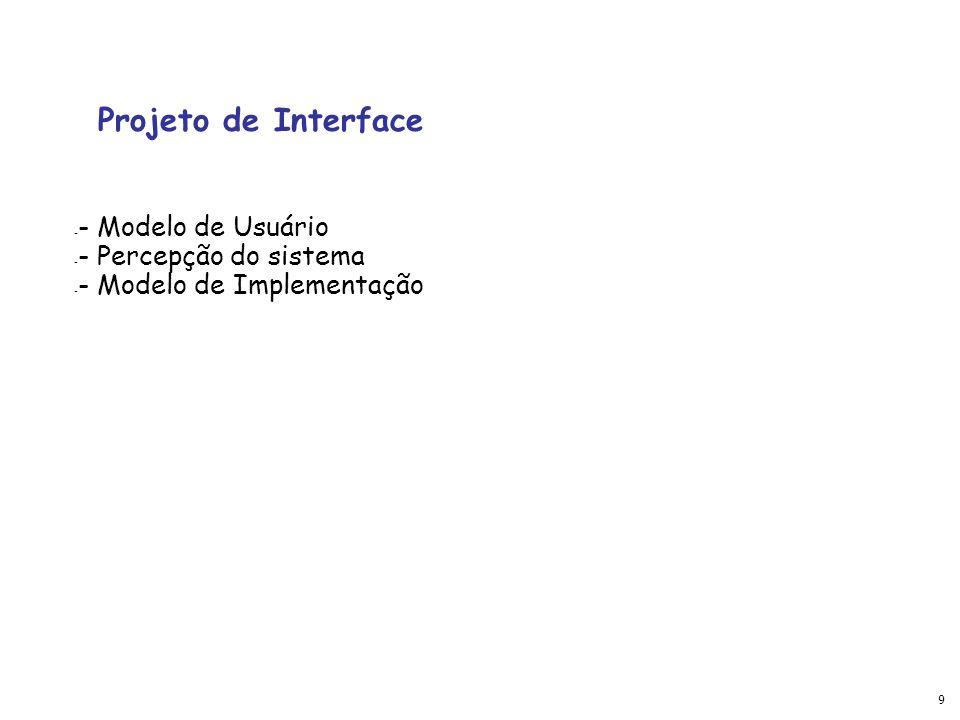 Projeto de Interface - Modelo de Usuário - Percepção do sistema