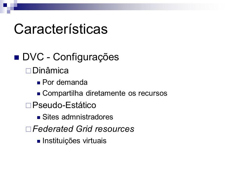 Características DVC - Configurações Dinâmica Pseudo-Estático
