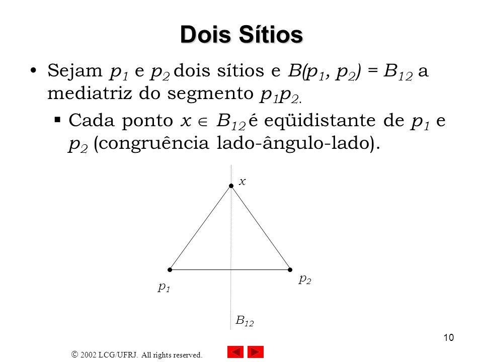 Dois Sítios Sejam p1 e p2 dois sítios e B(p1, p2) = B12 a mediatriz do segmento p1p2.