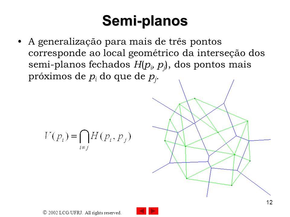 Semi-planos