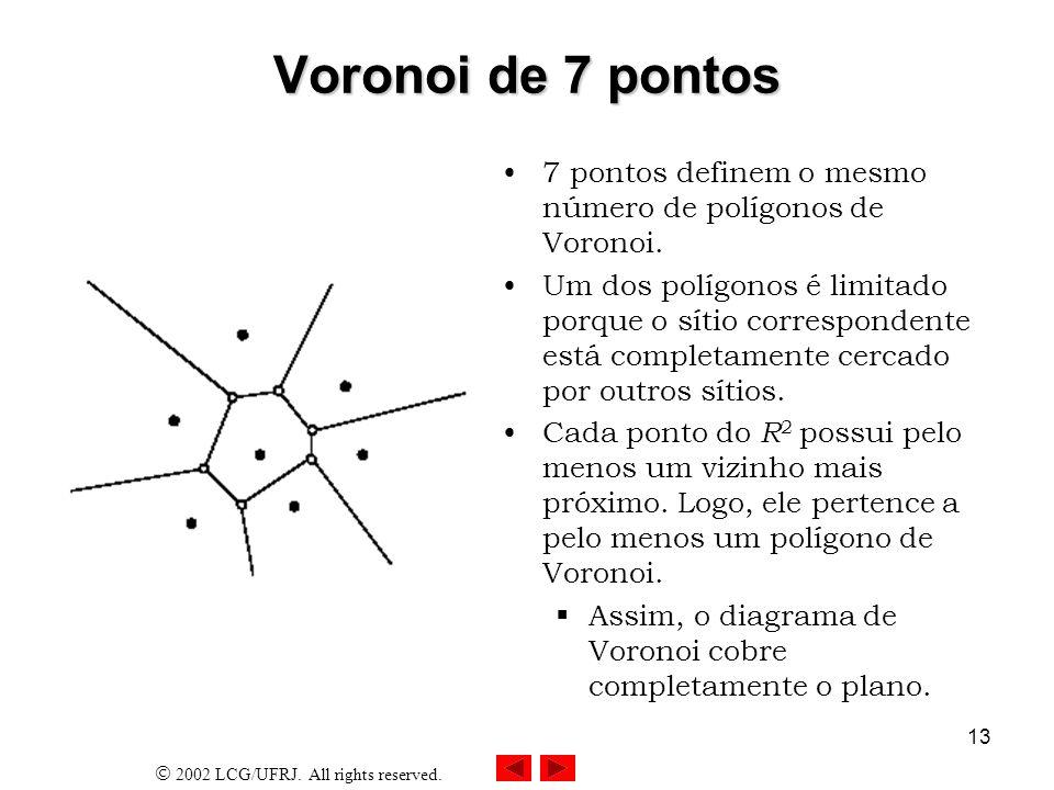 Voronoi de 7 pontos7 pontos definem o mesmo número de polígonos de Voronoi.