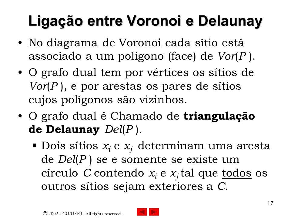 Ligação entre Voronoi e Delaunay