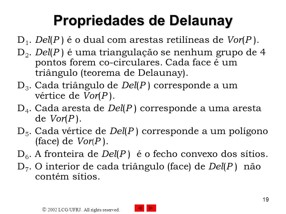 Propriedades de Delaunay